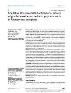 Oxidative stress-mediated antibacterial activity of ... - CiteSeerX