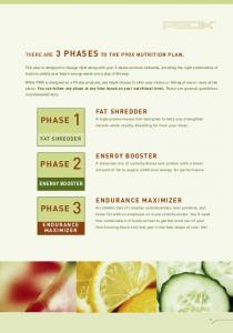 P90X Nutrition Plan - Team Beachbody