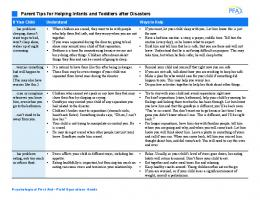 Feeding Guidelines for Infants and Young Toddlers: A