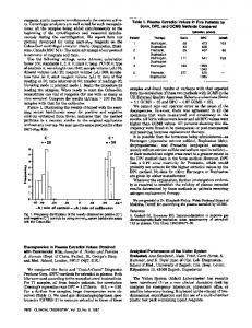 Patient 2 164 a a. a AA / mm of controi - AA / mm ... - Clinical Chemistry