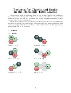 Patterns for Chords and Scales in the Harmonic Table ... - Shiverware