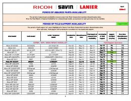 PERIOD OF ASSURED PARTS AVAILABILITY PERIOD OF ... - Ricoh