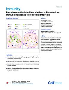 Peroxisome-Mediated Metabolism Is Required for Immune Response ...