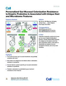 Personalized Gut Mucosal Colonization Resistance to Empiric