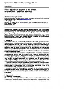 Phase equilibrium diagram of the system silver bromide ... - CiteSeerX