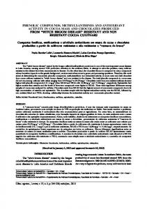 phenolic compounds, methylxanthines and antioxidant ... - SciELO