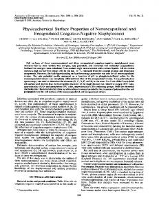 Physicochemical Surface Properties of Nonencapsulated and ...