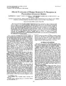 Plasmodium falciparum Malaria - Infection and Immunity - American ...