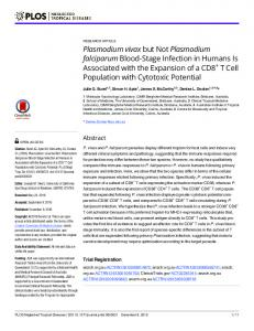 Plasmodium vivax but Not Plasmodium falciparum Blood-Stage ...
