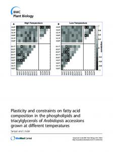Plasticity and constraints on fatty acid composition in ... - Springer Link
