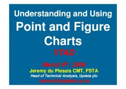 Point and Figure charts!