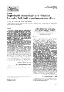Polyphenolic profile and antiproliferative activity of