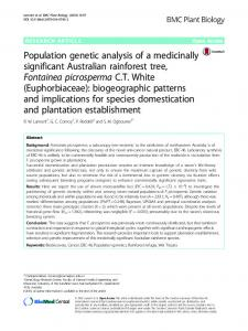 Population genetic analysis of a medicinally significant Australian ...