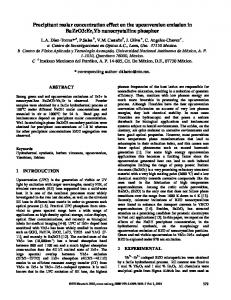 Precipitant molar concentration effect on the upconversion emission in