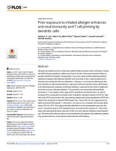 Prior exposure to inhaled allergen enhances anti-viral ... - PLOS