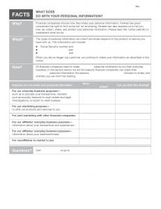 Privacy Notice Form - No Opt Out without Affiliate Marketing