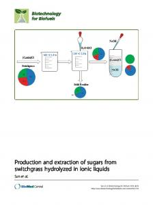 Production and extraction of sugars from switchgrass hydrolyzed in ...