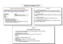 Progression anglais cycle 2