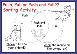 Push Pull or Push and Pull - Collaborative Learning Project