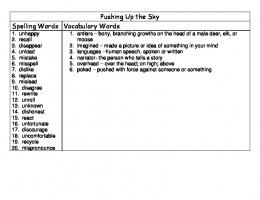Pushing Up the Sky Spelling Words Vocabulary Words