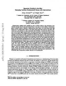 Quantum Gravity in the Sky: Interplay between fundamental theory and ...