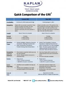 Quick Comparison of Quick Comparison of the GRE GRE - Saint Leo ...