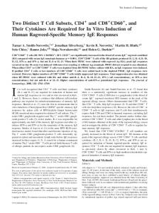 Ragweed-Specific Memory IgE Responses for In Vitro Induction of ...