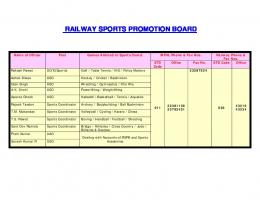 RAILWAY SPORTS PROMOTION BOARD - Indian Railway