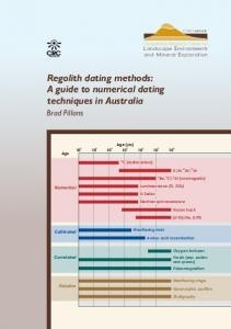 Regolith dating methods: A guide to numerical dating ...