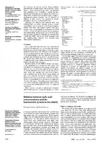 Relation between sialic acid concentrations and the ... - Europe PMC