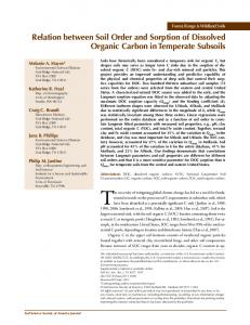Relation between Soil Order and Sorption of ...
