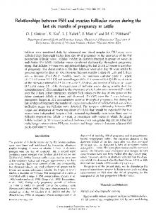 Relationships between FSH and ovarian follicular waves during the ...