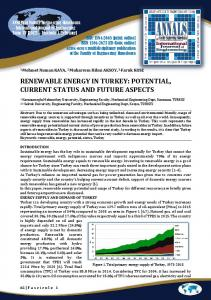 renewable energy in turkey: potential, current status and future aspects