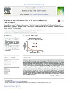 Response of bacterial communities to Pb smelter