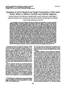 Responses of Active Bacterial and Fungal Communities in Soils under