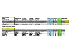 results Asia Finals 2013