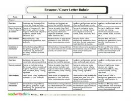 Resume / Cover Letter Rubric