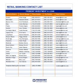 RETAIL BANKING CONTACT LIST