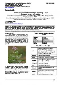 Review Article Review on a potential herb Calotropis ...