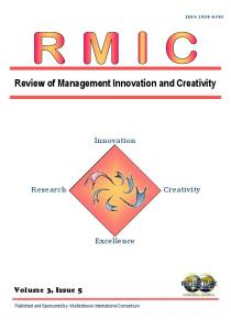Review of Management Innovation and Creativity