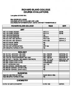 RICHARD BLAND COLLEGE COURSE EVALUATIONS