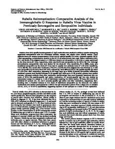 Rubella Reimmunization - Journal of Clinical Microbiology - American ...