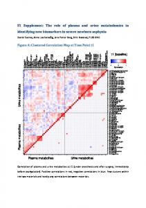 S1 Supplement: The role of plasma and urine metabolomics in ... - PLOS