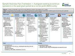 Sample Business Plan Framework 1