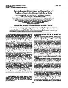 Secreted Aspartyl Proteinases and Interactions of Candida albicans ...