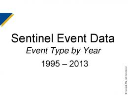Sentinel Event Data - Joint Commission