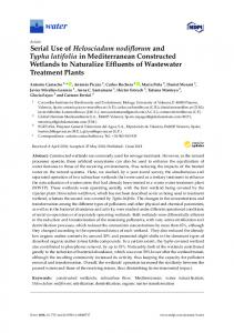 Serial Use of Helosciadum nodiflorum and Typha latifolia in ... - MDPI