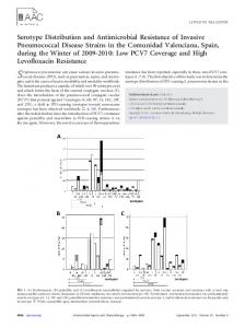 Serotype Distribution and Antimicrobial Resistance of Invasive ...