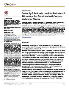 Serum IgG Antibody Levels to Periodontal Microbiota Are ... - PLOS