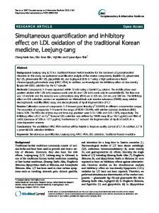 Simultaneous quantification and inhibitory effect on ... - BioMedSearch